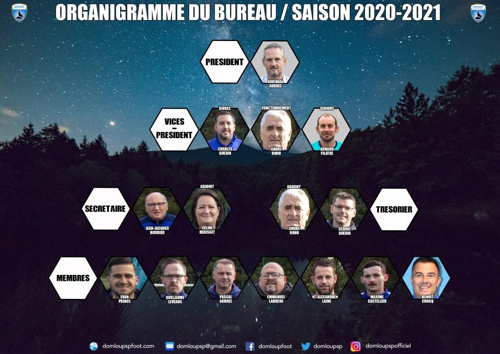 ORGANIGRAMME_BUREAU